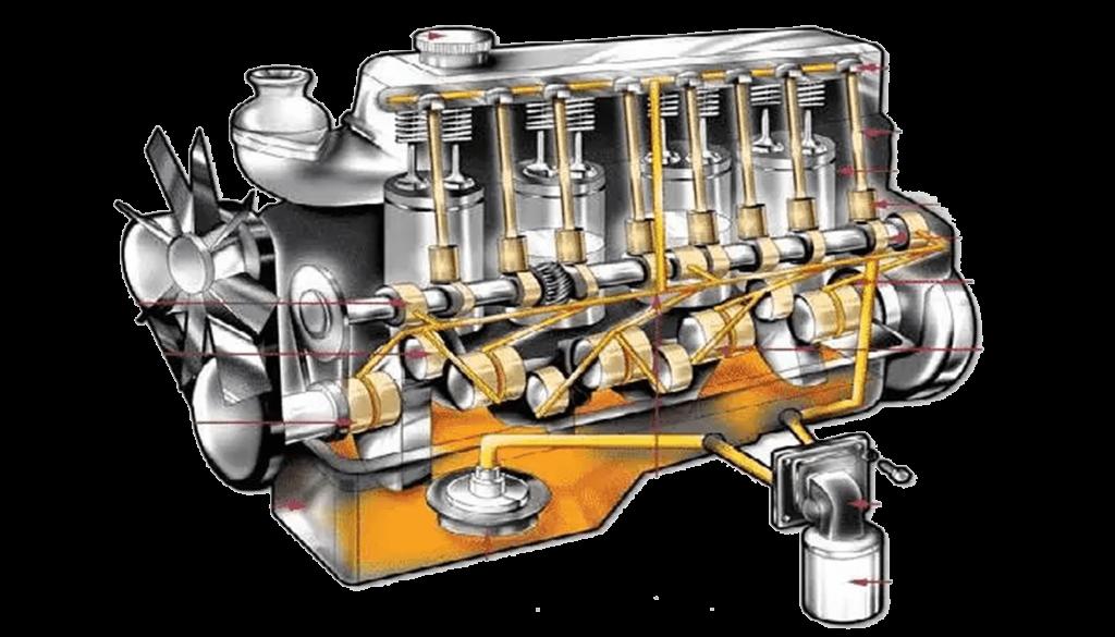 Mantenimiento al aceite de motor