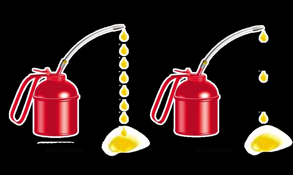 Comportamiento de un lubricante de baja viscosidad y de alta viscosidad